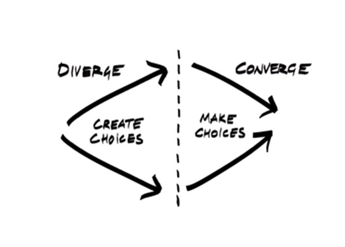 Create choices, then make choices